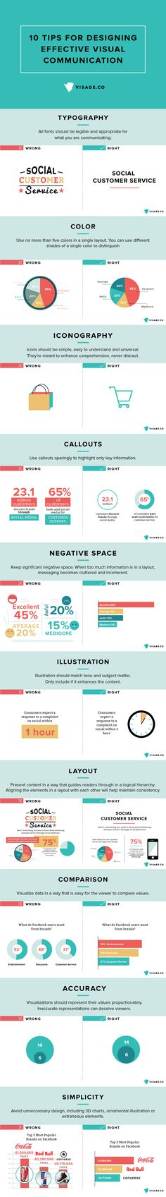 10 Tips For Designing Effective Visual Communication - #infographic #designing #contentmarketing
