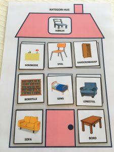 Jeg har laget spill for å sortere ord etter overbegrep/kategorier. På bloggen kan du lese mer om hvordan du kan bruke det. Hvis du ønsker å kjøpe kategori-husene, så kan du: sende meg en… English Activities, Book Activities, Paper Toys, Life Cycles, Montessori, Literacy, Preschool, Classroom, Education