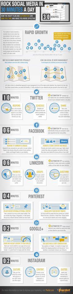 The 30 Minute #SocialMedia Management Schedule
