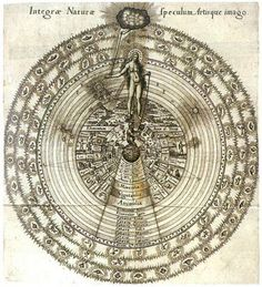 The universe and soul of the World Robert Fludd ~1617