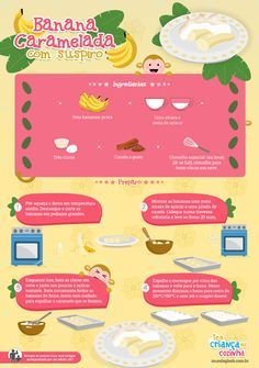 Receita: Banana Caramelada Com Suspiro Fonte: mundogloob.globo.com