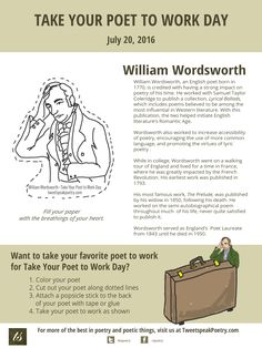 Take Your Poet to Work Day - Printable William Wordsworth