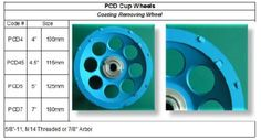 PCD Cup Wheel - Coating Removing Wheel made in Korea guarantees consistent high quality ~ Jason sales@stonetools.co.kr Effective & fast removing all kinds of adhesive, old coatings on concrete, wood, stone, and steel. Removing paint, acryl, lacquer, epoxy, bond and glue. http://www.tradekorea.com/product-detail/P00378650/PCD_Cup_Wheel_for_Coating_Remove.html Following is our online catalog supported by Korea government;  http://stonetools.gobizkorea.com sales@stonetools.co.kr…