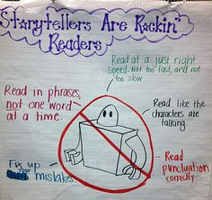 Fluency anchor chart...love the robot! Ha!