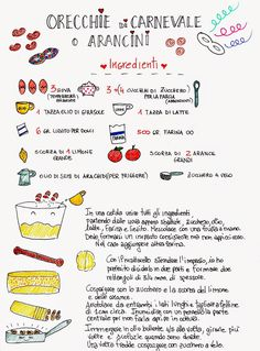 Ricetta illustrata: Le orecchie di Carnevale o Arancini - Recipe illustrated