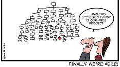 Beyond Agile: Why Agile Hasn't Fixed Your Problems – The Ready – Medium