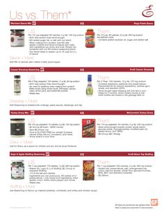 Find out how Epicure products compare to leading brands! https://saralynnhouk.epicure.com