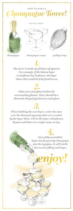 WOW your guests in just 4 easy steps with a glammed out champagne tower this NYE!