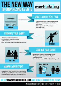 The new way to organizing events #infographic