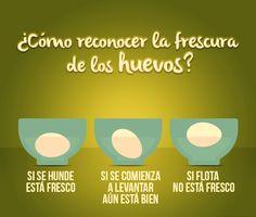 Al igual que las frutas y las verduras, los huevos también tienen un punto de frescura.¿Qué opinan?