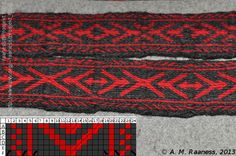 A simple tablet weaving pattern for 6-hole cards/hexagonal tablets/cards.