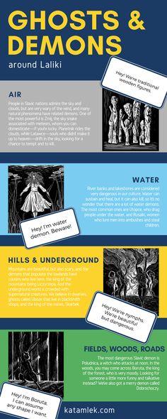 Weekly Report #31—Ghosts and Demons Around Laliki   Kata Mlek on Patreon