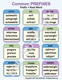 Teach English language learners grade how to identify and create words using Negative Prefixes. English Language Learners, Spanish Language Learning, English Vocabulary, English Grammar, Learn English Words, English Study, English Class, English Lessons, Word Formation