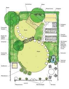 shapes could work well in backyard garden design layout circle shapes could work well in backyard Garden Design Plans, Backyard Garden Design, Patio Design, Backyard Landscaping, Landscaping Ideas, Farmhouse Landscaping, Rooftop Garden, Contemporary Garden Design, Contemporary Landscape