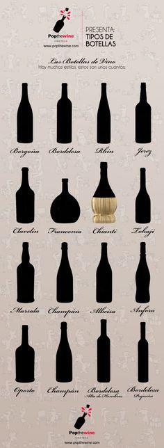 ¿Cuantos tipos de botellas existen?... aquí van unas cuantas.