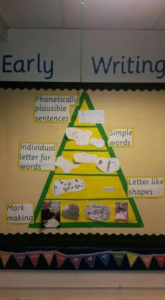 Early reading and writing display Eyfs Activities, Nursery Activities, Writing Activities, Classroom Activities, Classroom Ideas, Phonics Display, Literacy Display, School Displays, Classroom Displays