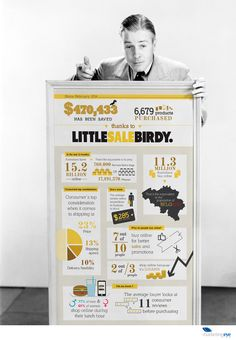 Little Sale Birdy infographic that we made, can we help you with an infographic? #infographic #marketingeye