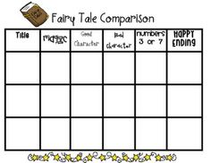 Fairy Tale Comparison - Sarah's First Grade Snippets-cute unit with anchor chart