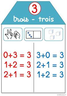 Math Worksheets, Math Activities, Kids Education, Special Education, Primary School, Elementary Schools, Number Bonds, Preschool Music, Number Sense