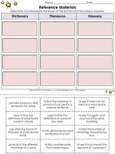 Reference Materials: Dictionary, Thesaurus, and Glossary Cut and Paste Activity from King Virtue on TeachersNotebook.com (1 page)
