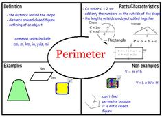 """I have personally used this method of vocabulary and concept acquisition for several years. I love it! Great for science, math, everything. Frayer Model - math sample (""""perimeter"""")"""