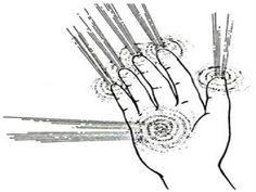 Como aumentar a sensibilidade das maos para curar a si proprio e aos outros