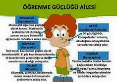 Çocuk gelişimi Counseling Psychology, Gross Motor Activities, Preschool Activities, Class Teacher, Special Needs Kids, Child Development, Pre School, Classroom Management, Sailing