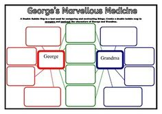 George's Marvellous Medicine Reading Activity - I like the way this compares and contrasts characters Roald Dahl Activities, Learning Activities, Georges Marvellous Medicine, World Book Day Ideas, Roald Dahl Books, The Twits, Education And Literacy, Too Cool For School, Guided Reading