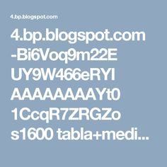 4.bp.blogspot.com -Bi6Voq9m22E UY9W466eRYI AAAAAAAAYt0 1CcqR7ZRGZo s1600 tabla+medidas+revista+punto+con+style+4.jpg