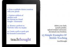 TeachThought - Teaching Archive