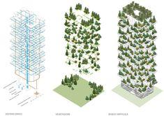Stefano Boeri, bosque vertical en el centro de Milán - Arquitectura Viva · Revistas de Arquitectura