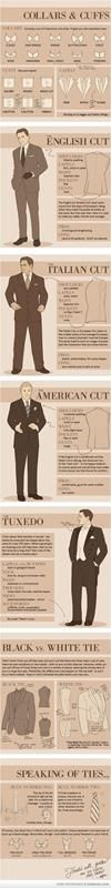 Mens Formal Wear Infographic - excellent data on collars cuffs- ties- tuxes- suits- etc.