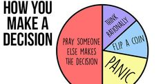 13 Charts That Will Make Total Sense To Indecisive People