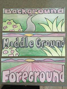 Vocab cards for teaching landscape vocab : Vocab cards for teaching landscape vocab Elementary Art Rooms, Art Lessons Elementary, Landscape Art Lessons, Art Room Posters, Art Classroom Posters, Art Handouts, 6th Grade Art, 3rd Grade Art Lesson, Graffiti