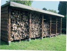 Kaminholzunterstand selber bauen Brennholz Tipps max 33cm lang und 10cm Durchmesser pro Scheit