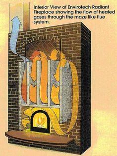 Construction : Envirotech Fireplaces