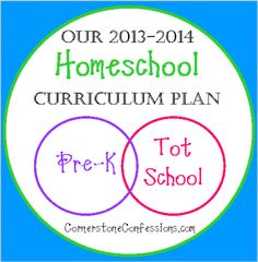 Our 2013-2014 Homeschool Curriculum Plan