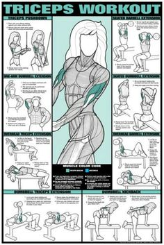 Flabby underarm? Basic tricep workouts for quick results