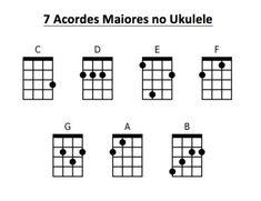 Ukulele Brasil: Dicionário de Acordes (Ukulele Chords