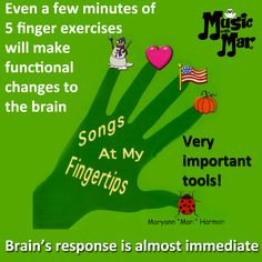 Finger Exercises, Brain Facts, Workout Music, No Response, Songs, How To Make, Music