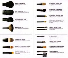 Another more complete list of brushes used to apply make-up.   Labeled to keep them straight.
