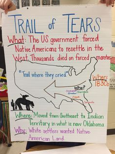 Trail of Tears anchor chart grade Explain Westward expansion in America b. Describe the impact of westward expansion on American Indians; include the Trail of Tears. Social Studies Lesson Plans, Social Studies Notebook, 4th Grade Social Studies, Social Studies Classroom, Social Studies Activities, History Classroom, Teaching Social Studies, 8th Grade History, Study History