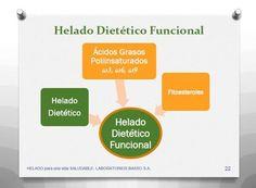 SORBIGEL 20 | Laboratorios Basso S.A. - Materias Primas para Heladería y Gastronomía | Capital | Laboratorios Basso S.A.
