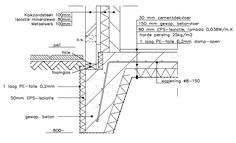 Carpentry, Floor Plans, Construction, Building, Garage, Foundation, Google, Glass House, Carport Garage