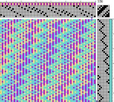 Draft for Interleaved Twill Woven Sample showing one repeat of threading and treadling Weaving Designs, Weaving Projects, Weaving Patterns, Quilt Patterns, Stitch Patterns, Knitting Patterns, Art Projects, Willow Weaving, Basket Weaving