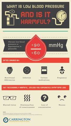Most healthy adults may not have any signs or symptoms of low blood pressure unless it falls too low.