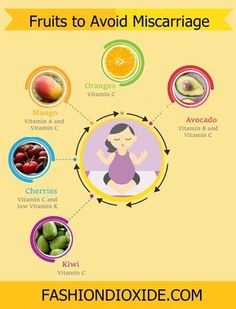5 Fruits to Avoid Miscarriage (Must Read) Motherhood! The most amazing feeling a woman can have! Here are 5 fruits to avoid miscarriage! So add these fruits in your daily diet during pregnancy. 5 Weeks Pregnant, Pregnant Mom, Getting Pregnant, Pregnant Foods To Avoid, Things You Cant Eat While Pregnant, Food For Pregnant Women, Trying To Get Pregnant, Pregnancy Nutrition, Pregnancy Tips