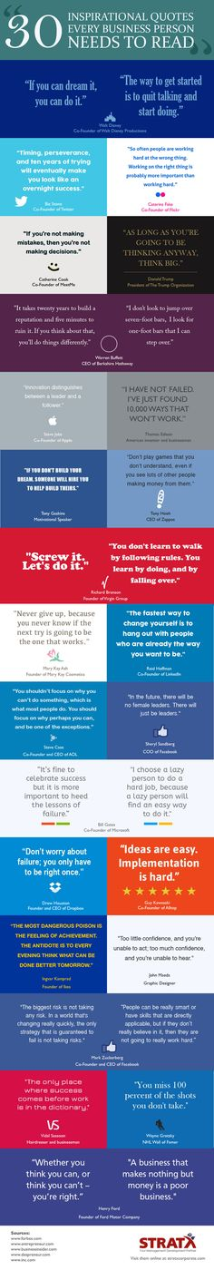 Great quotes for business inspiration
