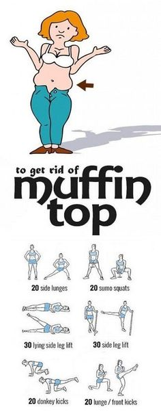 9 Best Exercises to Get Rid Of Muffin Top Fat