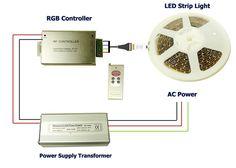 12V SMD3528 RGB LED Flexible Strip Light,led strip light,rgb led strip,led strip waterproof 12v,high brightness led strip,12v led strip